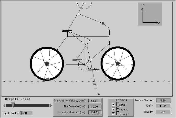 Screen shot and description for virtual bicycle simulation with ...